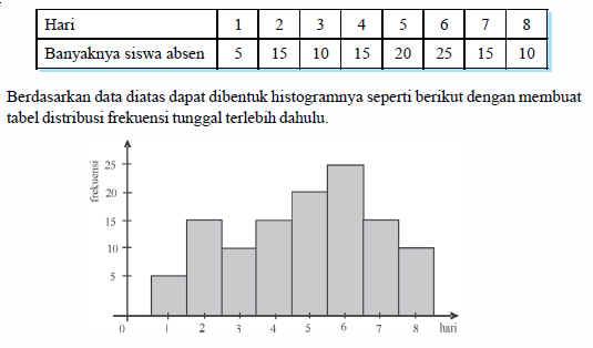 Rumus statistika blognyaprael ccuart Choice Image